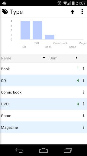 【免費媒體與影片App】Media Library-APP點子