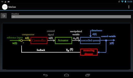 MoCon - automation php mysql
