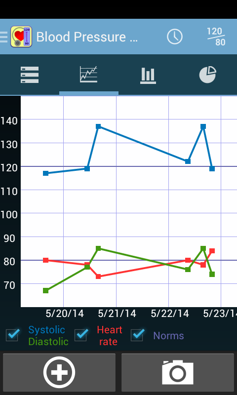 Blood Pressure Diary - screenshot
