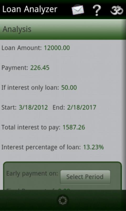 Loan Analyzer- screenshot