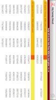 Screenshot of Big Sweep Result