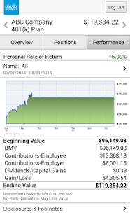 Schwab Workplace Retirement- screenshot thumbnail