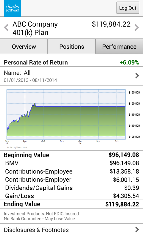 Schwab Workplace Retirement- screenshot