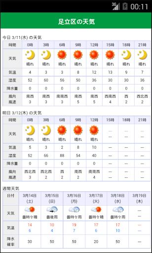 足立区の天気