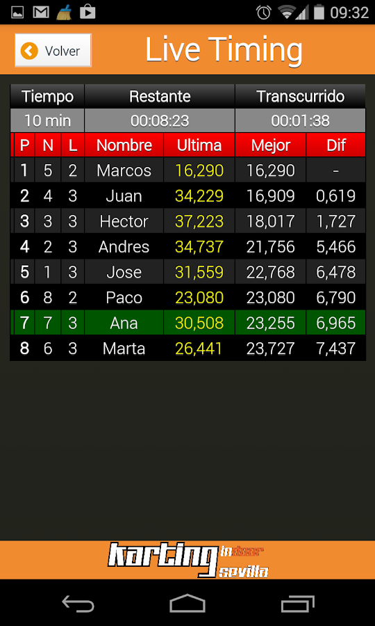 Karting Indoor Sevilla- screenshot