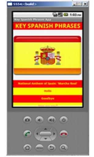 Key Spanish Phrases