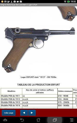 Producteurs du pistolet Luger