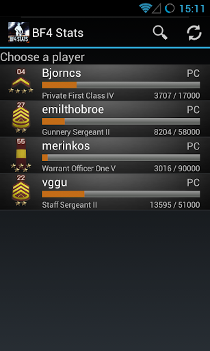 BF4 Stats