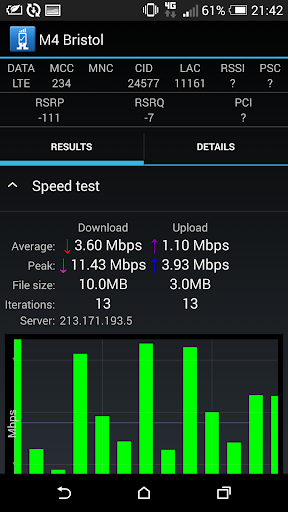 RantCell - Network Speed Test 2 52 14 (Android) - Download APK