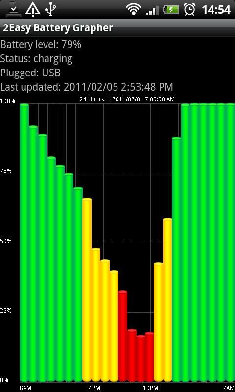 2Easy Battery Grapher- screenshot