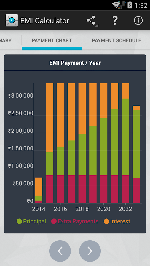 EMI Calculator- screenshot