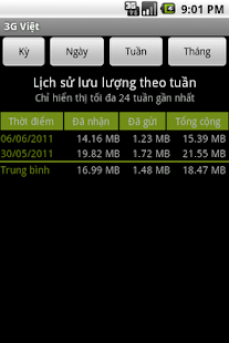 3G Việt- screenshot thumbnail