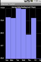 Screenshot of Glucose Tracker