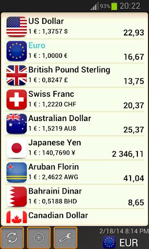 通貨FXレート