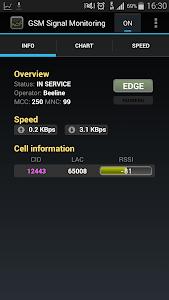 GSM Signal Monitoring v3.23