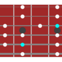 guitar/bass scale table 1.1.4