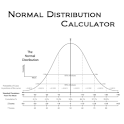 Normal Distribution Calculator logo