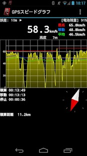 GPS Speed Graph - screenshot thumbnail