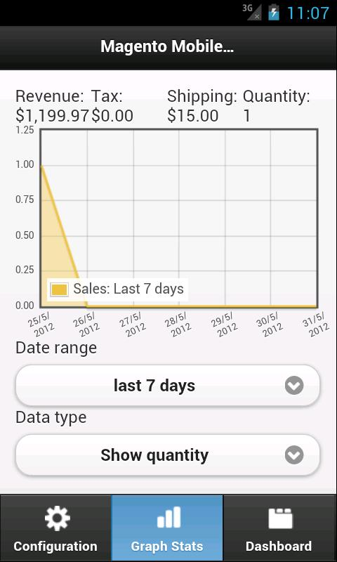 J2T Magento Mobile Stats - screenshot