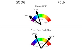 Screenshot of 2 Stocks Side by Side PRO