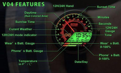 V04 WatchFace for Moto 360