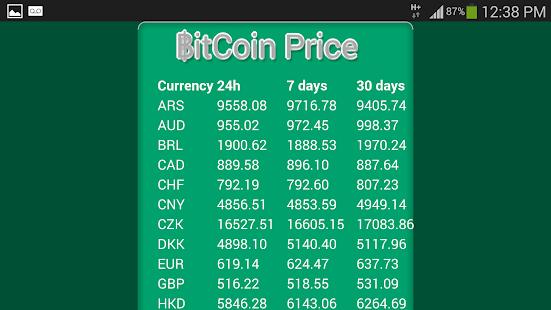【免費娛樂App】BitCoins-APP點子