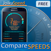 JoikuSpeed Operator Speeds