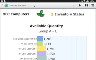 Screenshot of SAP Business One