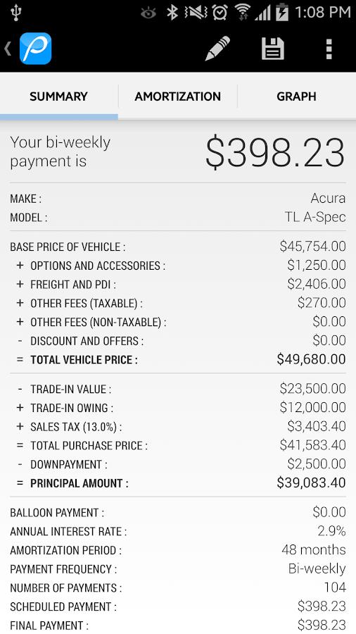 Used Car Finance Calculator Balloon