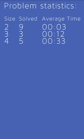 Modulator 1.1 screenshot 2082347