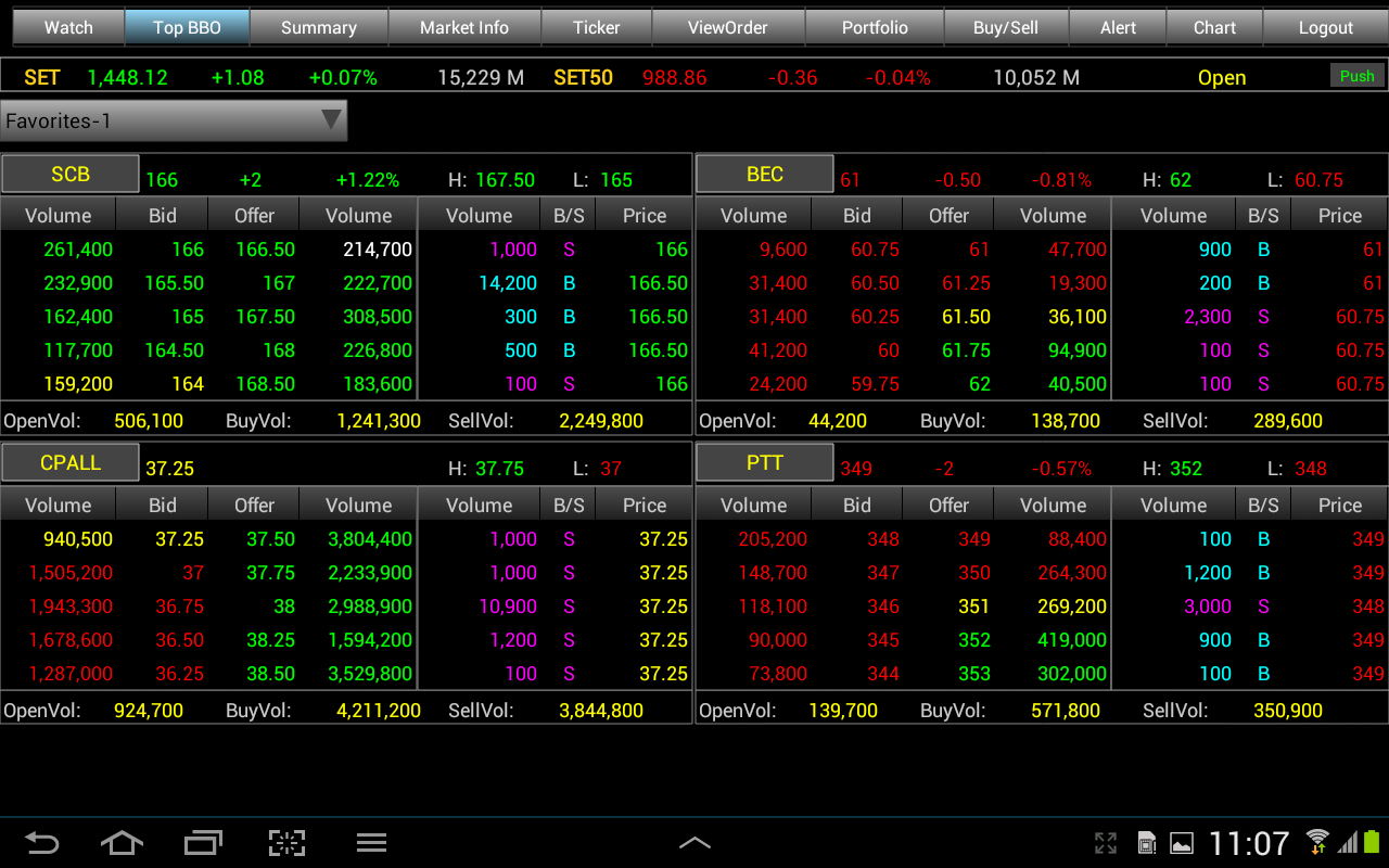 i2Trade Plus - screenshot