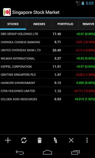 新加坡股市