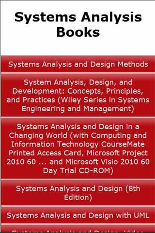 Product Development Books