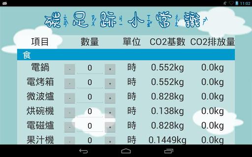 【免費解謎App】碳足跡小遊戲-APP點子