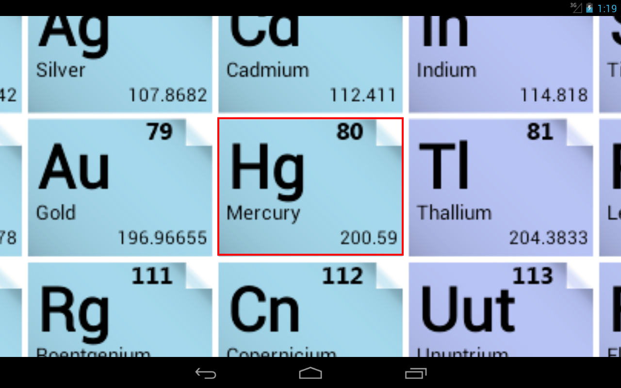 Periodic Table- screenshot