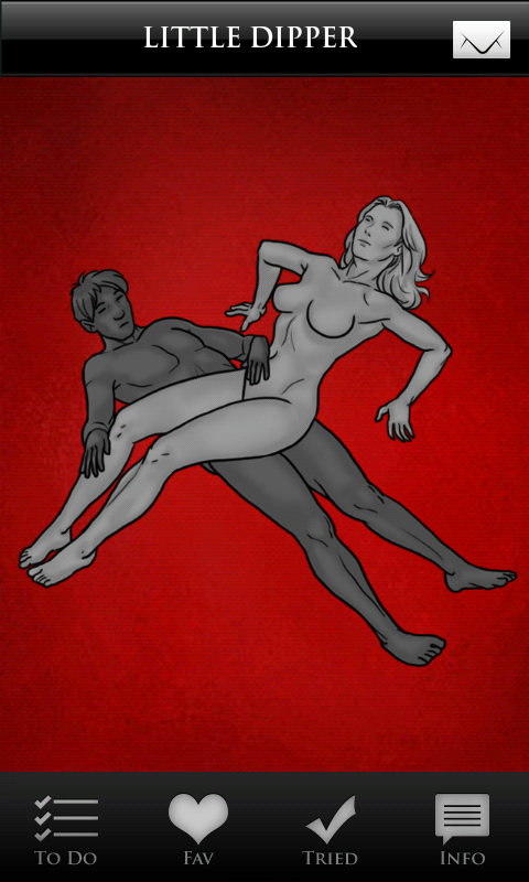 Pocket Kamasutra Sex Positions - screenshot