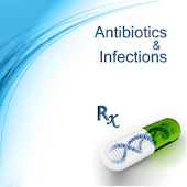 Antibiotics & Infections