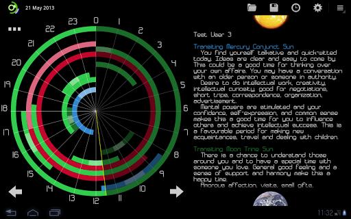 玩生活App Planetus Astrology免費 APP試玩