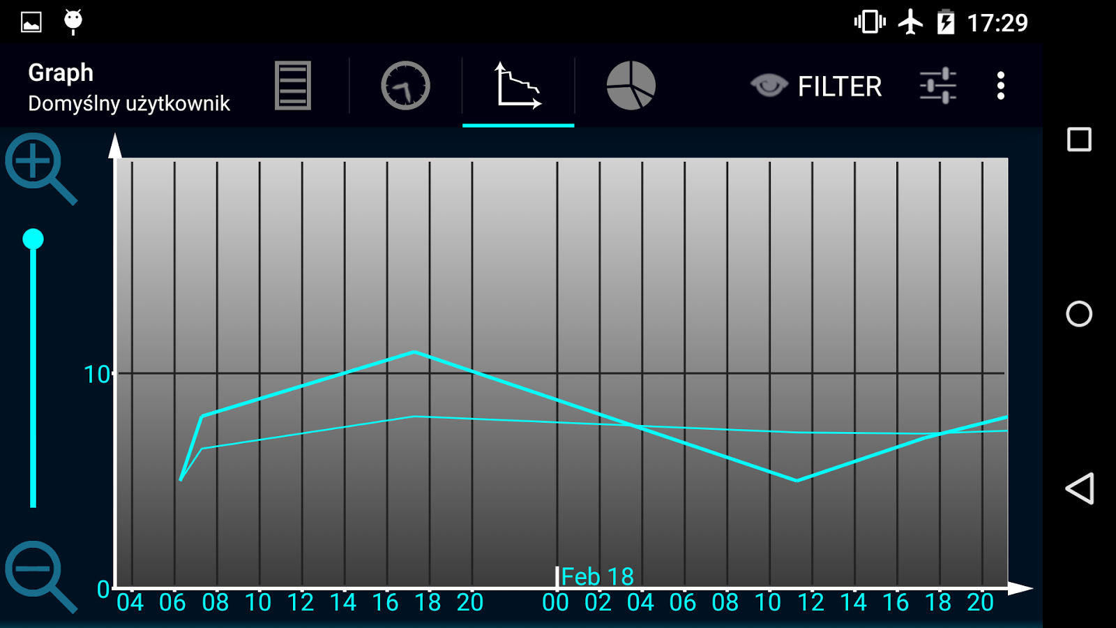 Diabetes - Glucose Diary- screenshot