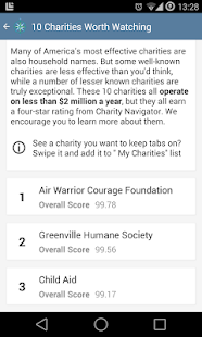 Charity Navigator - screenshot thumbnail