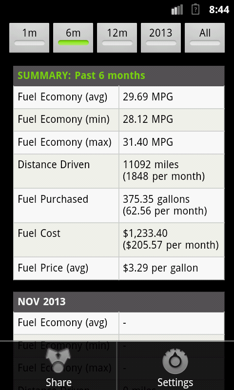 fillup - gas mileage log