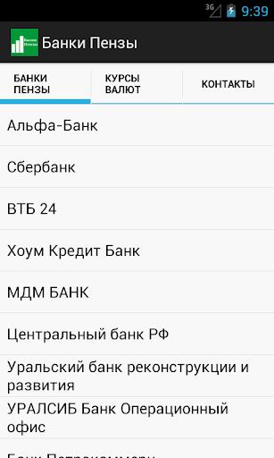 Банки Пензы