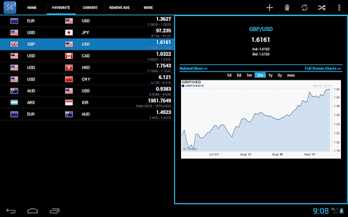 Forex Currency Rates 2