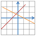 Linear Equations icon