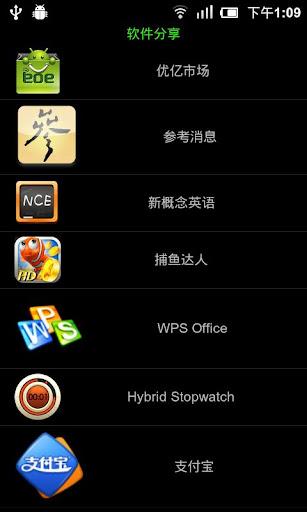 Share Application