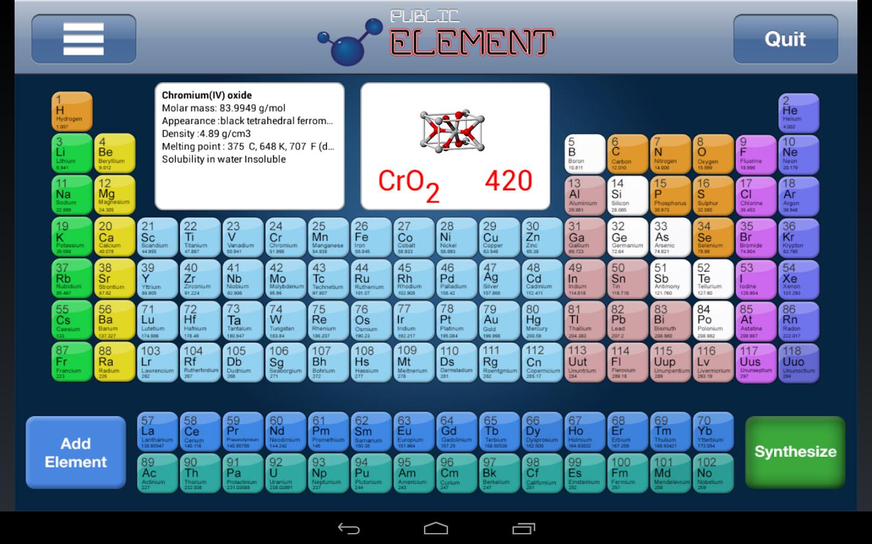 Periodic Table Game - screenshot