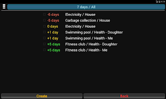Screenshot of Diary of the budget