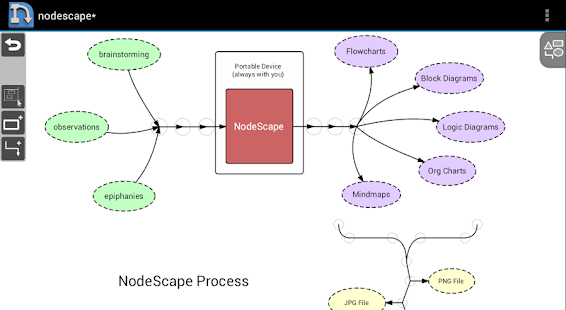 Nodescape free diagram tool android apps on google play nodescape free diagram tool screenshot thumbnail ccuart Image collections