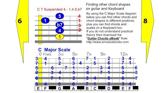 Guitar Chords for Beginners - screenshot thumbnail