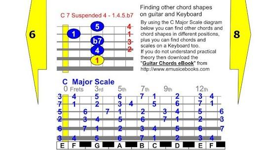Guitar Chords for Beginners - screenshot thumbnail